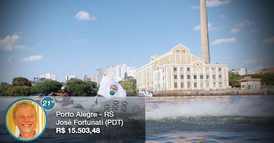 Com R$ 15,503,48 de subsídio mensal, o prefeito de Porto Alegre (RS), José Fortunati (PDT), recebe um dos menores salários entre os prefeitos 26 capitais