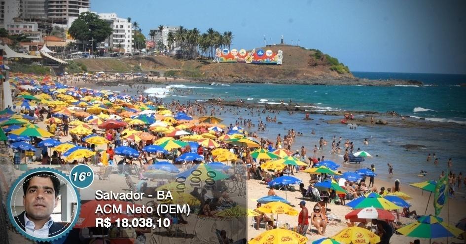 O prefeito de Salvador (BA), ACM Neto (DEM), recebe um salário de R$ 18.038,10, quantia equivalente ao 16º maior salário entre os prefeitos das 26 capitais brasileiras