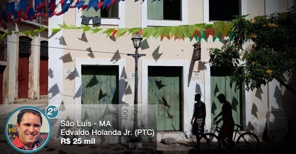 O prefeito de São Luís, Edvaldo Holanda Jr. (PTC), recebe o segundo maior salário de prefeito entre as capitais do país. A capital maranhense é uma das cidades mais pobres do Brasil e a região Nordeste é que tem a menor média salarial do país, segundo o Censo Demográfico do IBGE de 2010, de R$ 464,16