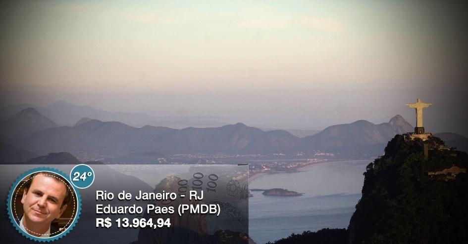 O prefeito do Rio de Janeiro (RJ), Eduardo Paes (PMDB), recebe o menor salário entre os prefeitos das 26 capitais: R$ 13.964,94