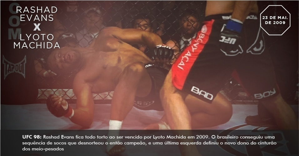 UFC 98: Rashad Evans fica todo torto ao ser vencido por Lyoto Machida em 2009. O brasileiro conseguiu uma sequncia de socos que desnorteou o ento campeo, e uma ltima esquerda definiu o novo dono do cinturo dos meio-pesados