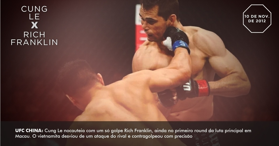 UFC China: Cung Le nocauteia com um s golpe Rich Franklin, ainda no primeiro round da luta principal em Macau. O vietnamita desviou de um ataque do rival e contragolpeou com preciso 10 novembro de 2012