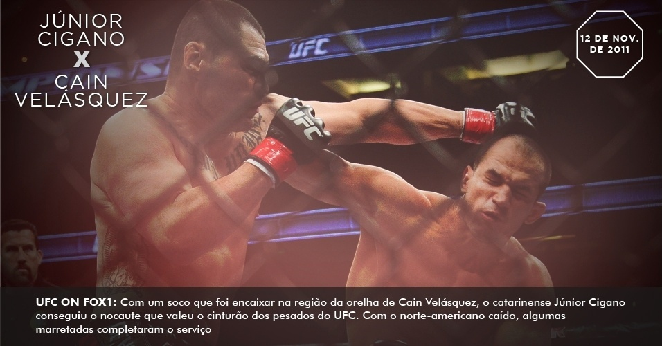 UFC on FOX 1: Com um soco que foi encaixar na regio da orelha de Cain Velsquez, o catarinense Jnior Cigano conseguiu o nocaute que valeu o cinturo dos pesados do UFC. Com o norte-americano cado, algumas marretadas completaram o servio 12 de novembro de 2011
