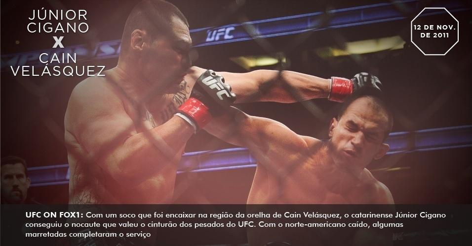 UFC on FOX 1: Com um soco que foi encaixar na região da orelha de Cain Velásquez, o catarinense Júnior Cigano conseguiu o nocaute que valeu o cinturão dos pesados do UFC. Com o norte-americano caído, algumas marretadas completaram o serviço 12 de novembro de 2011