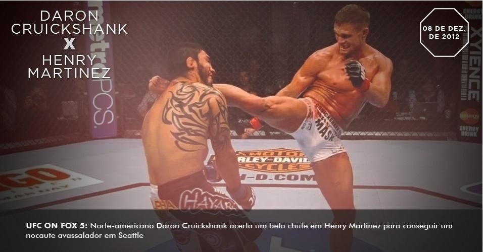 UFC on FOX 5: Norte-americano Daron Cruickshank acerta um belo chute em Henry Martinez para conseguir um nocaute avassalador em Seattle