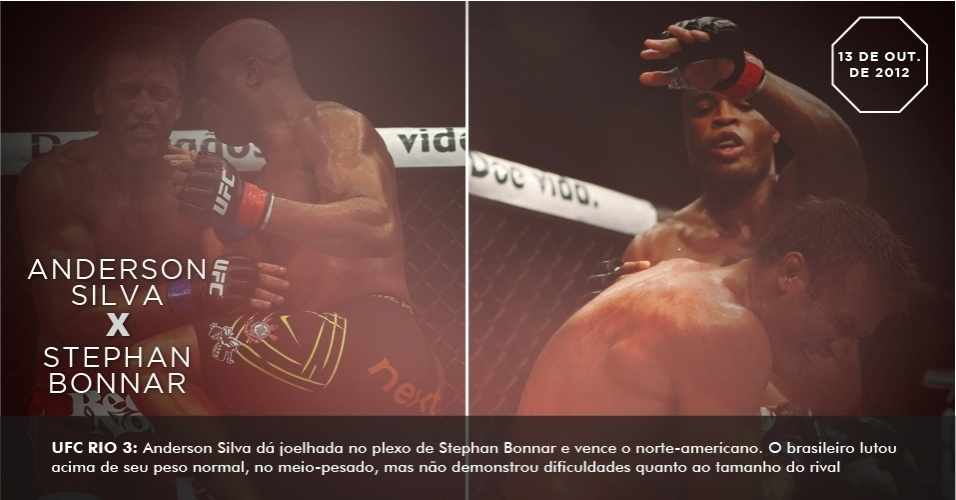 UFC Rio 3: Anderson Silva d joelhada no plexo de Stephan Bonnar e vence o norte-americano. O brasileiro lutou acima de seu peso normal, no meio-pesado, mas no demonstrou dificuldades quanto ao tamanho do rival