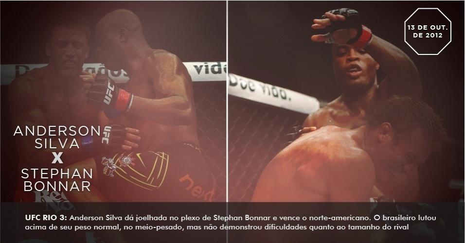 UFC Rio 3: Anderson Silva dá joelhada no plexo de Stephan Bonnar e vence o norte-americano. O brasileiro lutou acima de seu peso normal, no meio-pesado, mas não demonstrou dificuldades quanto ao tamanho do rival