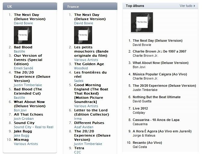 14.mar.2013 - Com novo álbum David Bowie chega ao topo das paradas no iTunes