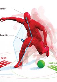 """""""PES 2014"""" apostará em física renovada e gráficos realistas."""