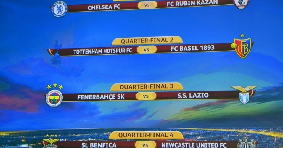 15.mar.2013 - Confrontos das quartas da Liga Europa: Chelsea x Rubin Kazan, Tottenham x Basel, Benfica x Newcastle, Fenerbahce x Lazio