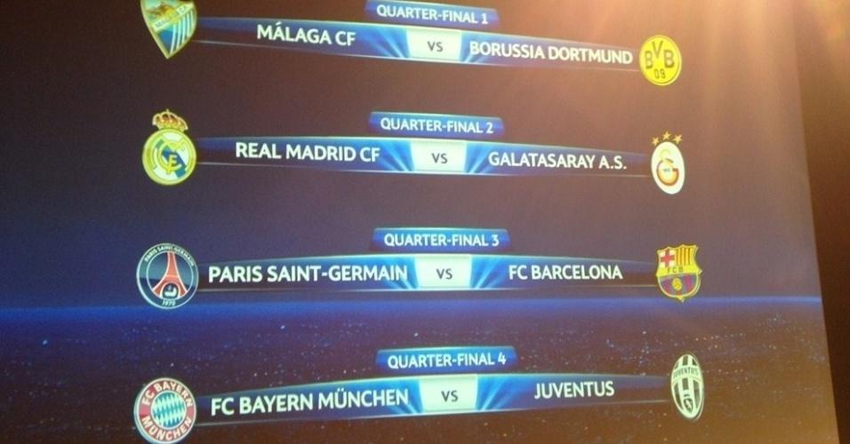 15.mar.2013 - Confrontos das quartas de final da Liga dos Camepões foram definidos em sorteio nesta sexta-feira