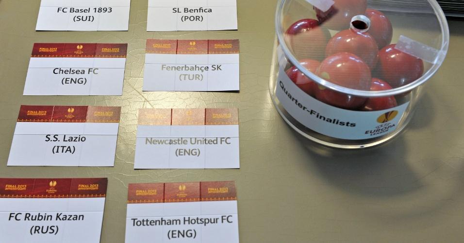 15.mar.2013 - Papéis e pote com o nome das equipes que participarão das quartas da Liga Europa