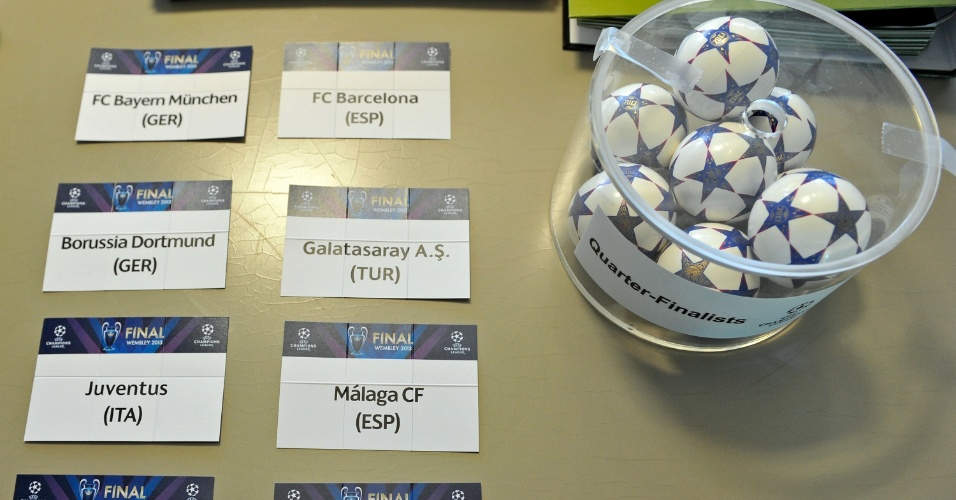 15.mar.2013 - Papéis e pote com o nome das equipes que terão os confrontos das quartas da Liga dos Campeões