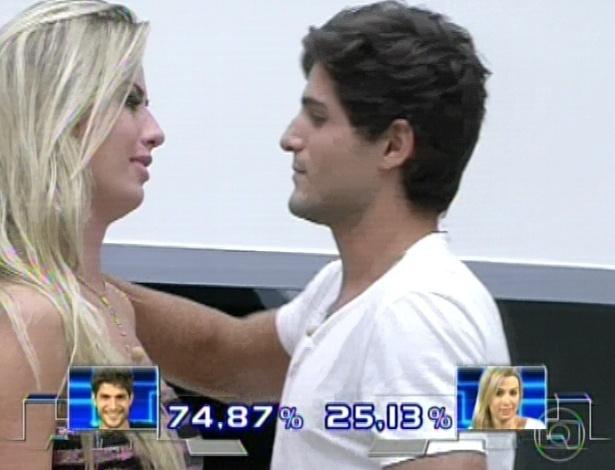 """19.mar.2013 - Com 74,87 André foi eliminado do """"BBB13"""". Fernanda obteve 25,13% dos votos"""