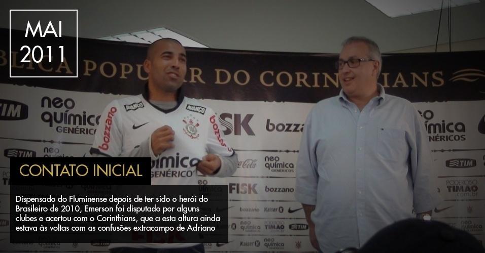 Dispensado do Fluminense depois de ter sido o herói do Brasileiro de 2010, Emerson foi disputado por alguns clubes e acertou com o Corinthians, que a esta altura ainda estava às voltas com as confusões extracampo de Adriano.