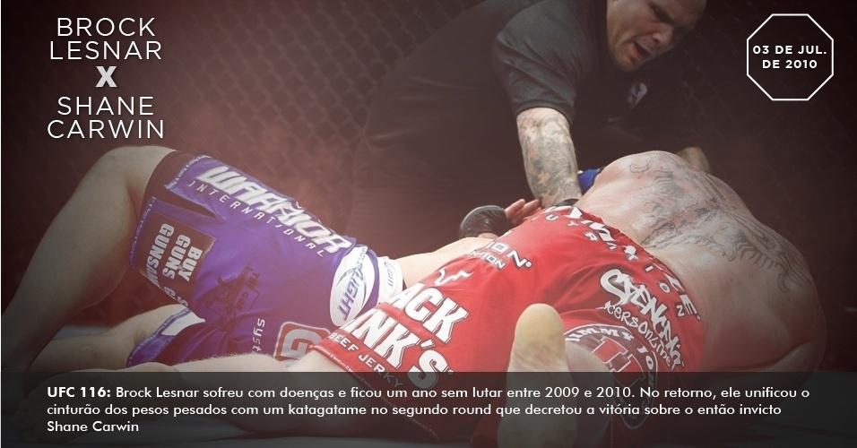 UFC 116: Brock Lesnar sofreu com doenças e ficou um ano sem lutar entre 2009 e 2010. No retorno, ele unificou o cinturão dos pesos pesados com um katagatame no segundo round que decretou a vitória sobre o então invicto Shane Carwin