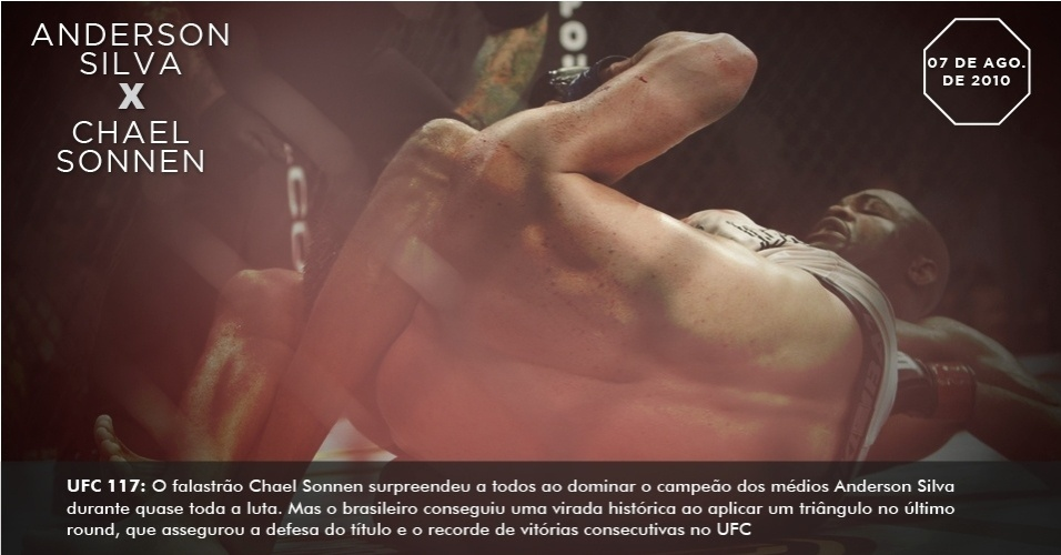 UFC 117: O falastro Chael Sonnen surpreendeu a todos ao dominar o campeo dos mdios Anderson Silva durante quase toda a luta. Mas o brasileiro conseguiu uma virada histrica ao aplicar um tringulo no ltimo round, que assegurou a defesa do ttulo e o recorde de vitrias consecutivas no UFC