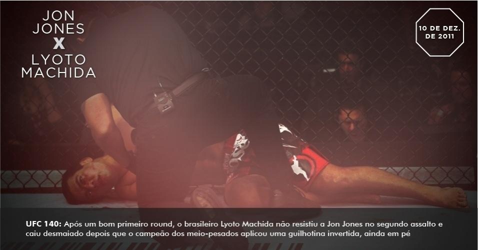 UFC 140: Após um bom primeiro round, o brasileiro Lyoto Machida não resistiu a Jon Jones no segundo assalto e caiu desmaiado depois que o campeão dos meio-pesados aplicou uma guilhotina invertida, ainda em pé