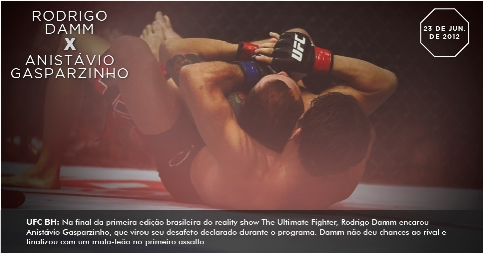 UFC BH: Na final da primeira edio brasileira do reality show The Ultimate Fighter, Rodrigo Damm encarou Anistvio Gasparzinho, que virou seu desafeto declarado durante o programa. Damm no deu chances ao rival e finalizou com um mata-leo no primeiro assalto