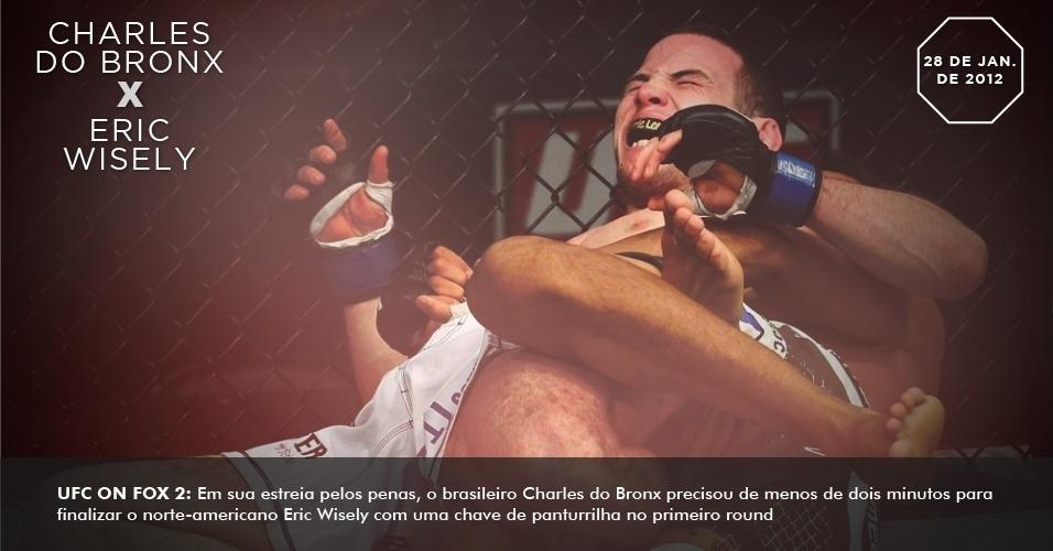 UFC on FOX 2: Em sua estreia pelos penas, o brasileiro Charles do Bronx precisou de menos de dois minutos para finalizar o norte-americano Eric Wisely com uma chave de panturrilha no primeiro round
