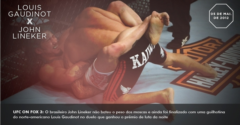 UFC on FOX 3: O brasileiro John Lineker no bateu o peso dos moscas e ainda foi finalizado com uma guilhotina do norte-americano Louis Gaudinot no duelo que ganhou o prmio de luta da noite