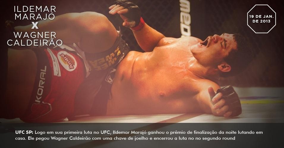 UFC SP: Logo em sua primeira luta no UFC, Ildemar Marajó ganhou o prêmio de finalização da noite lutando em casa. Ele pegou Wagner Caldeirão com uma chave de joelho e encerrou a luta no no segundo round