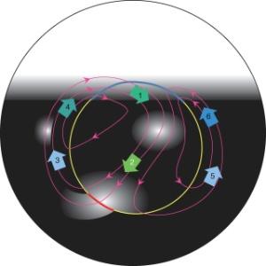 Gráfico mostra fluxo das partículas solares (linhas rosas) e a concentração de plasma na ionosfera (manchas cinzas)