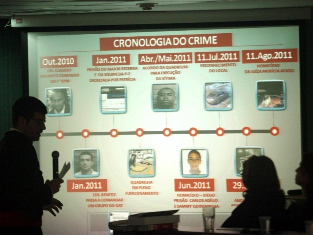 16.abr.2013 - O promotor Leandro Navega (à esq.) expõe tese da acusação durante o julgamento do policial militar Carlos Adílio Maciel Santos, no 3º Tribunal do Júri de Niterói (RJ). O policial é o quinto réu a ir a júri popular pela