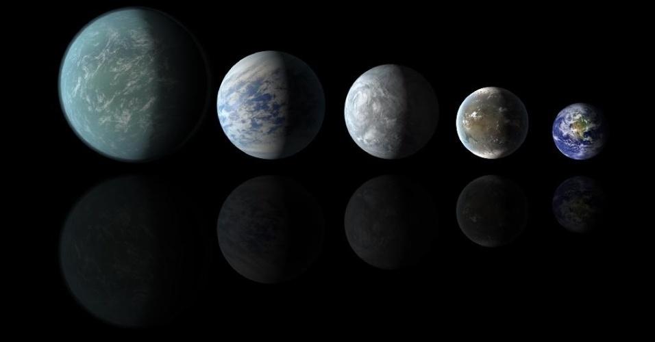 18.abr.2013 - Já fora do Sistema Solar, os grandes candidatos a abrigar vida são os Keplers, planetas descobertos pelo telescópio Kepler da Nasa (Agência Espacial Norte-Americana). Esta concepção artística compara os tamanhos dos planetas Kepler-22b, Kepler-69c, Kepler-62e e Kepler-62f com o da Terra. Todos estão na zona habitável de suas respectivas estrelas