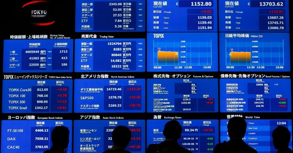 Bolsa De Valores Passo Fundo : Bolsa de valores do jap?o sobe no ano maior alta