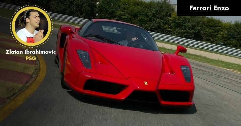 O sueco Ibrahimovic, estrela do PSG, dirige uma Ferrari Enzo, que leva o nome do criador da marca. A máquina custa cerca de R$ 1,3 milhão