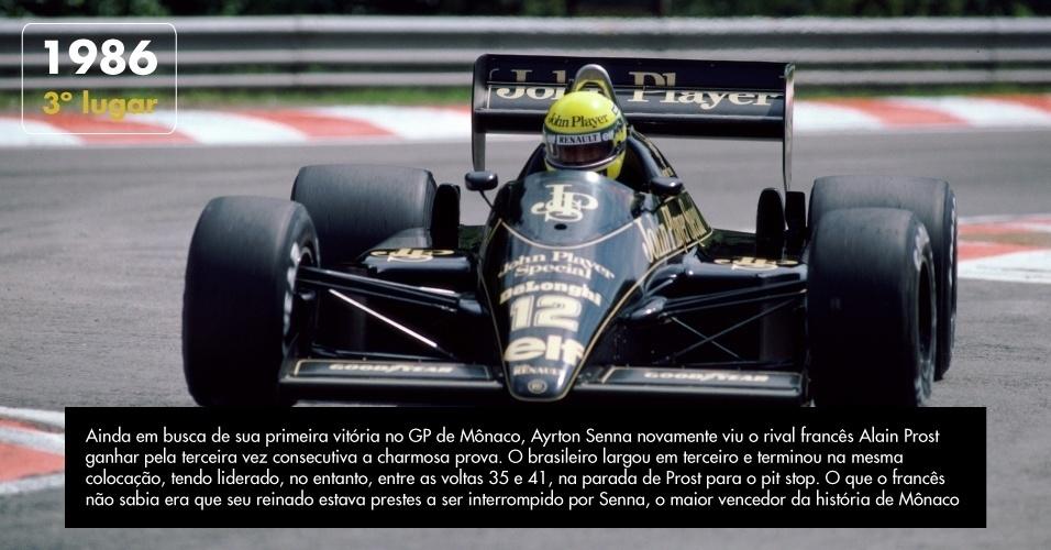 Ainda em busca de sua primeira vitória no GP de Mônaco, Ayrton Senna novamente viu o rival francês Alain Prost ganhar pela terceira vez consecutiva a charmosa prova. O brasileiro largou em terceiro e terminou na mesma colocação, tendo liderado, no entanto, entre as voltas 35 e 41, na parada de Prost para o pit stop. O que o francês não sabia era que seu reinado estava prestes a ser interrompido por Senna, o maior vencedor da história de Mônaco.