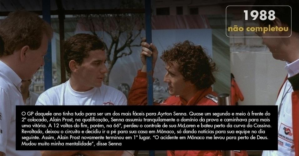 Senna assumiu tranquilamente o domínio da prova e caminhava para mais uma vitória. A 12 voltas do fim, porém, perdeu o controle de sua McLaren e bateu perto da curva do Cassino