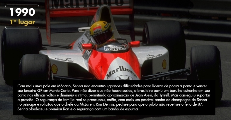 Senna não encontrou grandes dificuldades para liderar de ponta a ponta e vencer seu terceiro GP em Monte Carlo