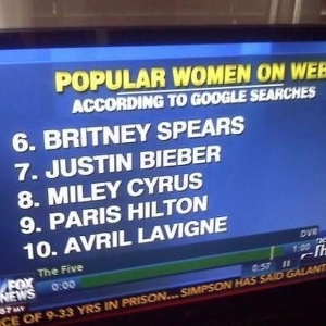 22.mai.2013 - Justin Bieber na lista das mulheres mais populares da web