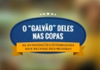Ou�a as 20 narra��es estrangeiras mais bacanas das Copas