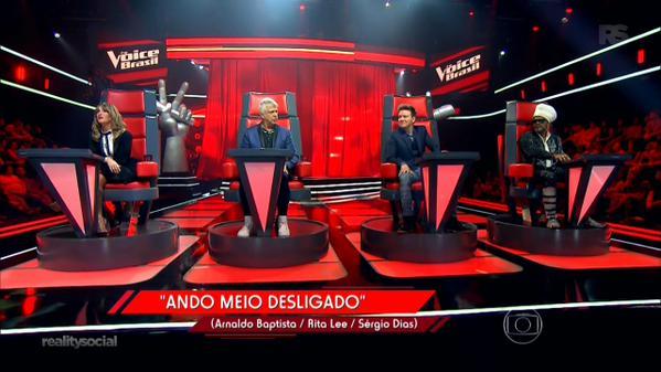 thevoice2015jurados