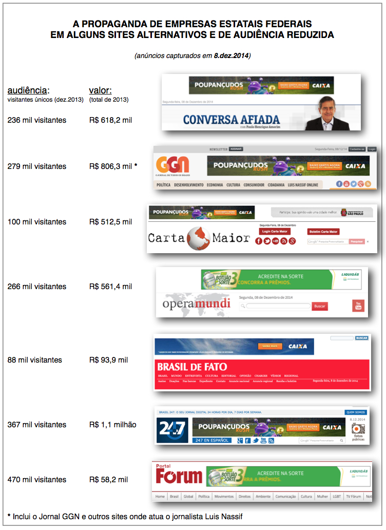 Propaganda-sites-8dez2014-vale-mesmo