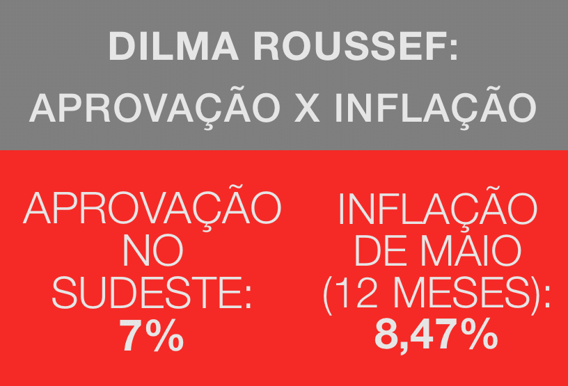 Dilma-aprovacao-inflacao
