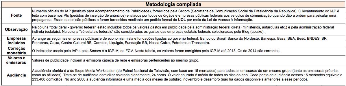 TV3-Vale-Este