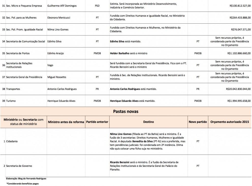 ReformaMinisterial-3