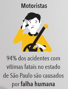 Movimento Paulista de Segurança no Trânsito