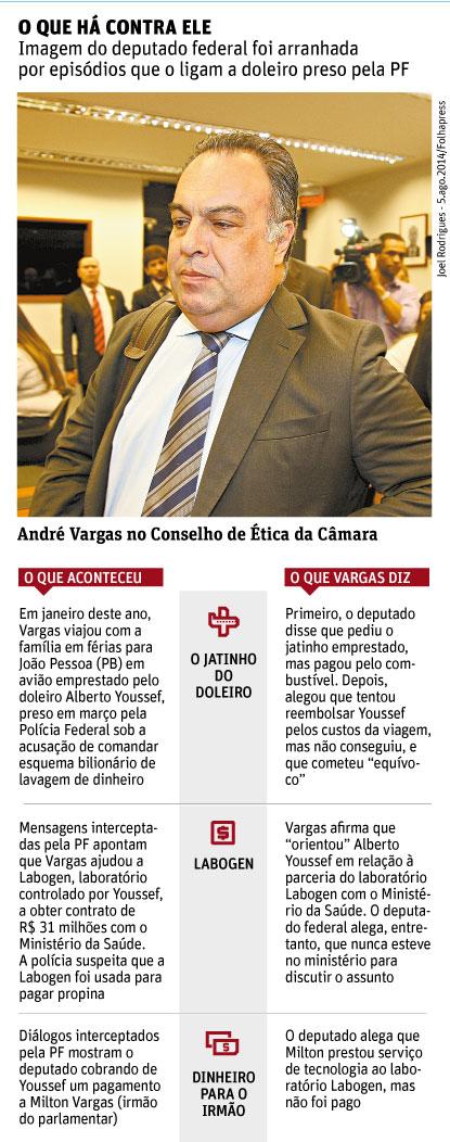 Editoria de Arte/Folha
