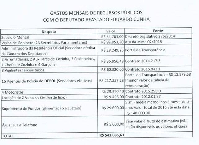 Reprodução/PSOL