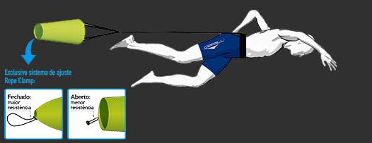 O novo modelo de paraquedas da Cepall - Foto: Reprodução