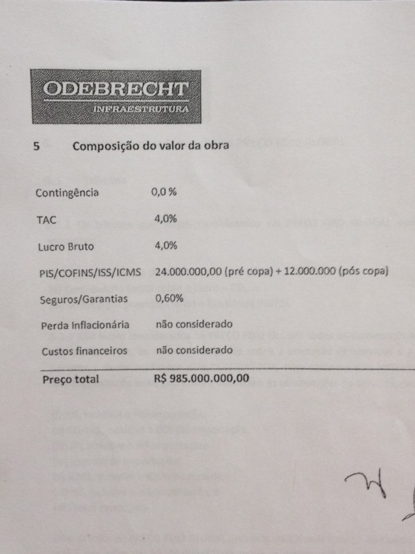 Anexo ao quinto aditivo que prevê lucro bruto e taxa da Odebrecht com percentual que não existia antes