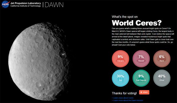 Ceres_Dawn_manchas_JPL_site