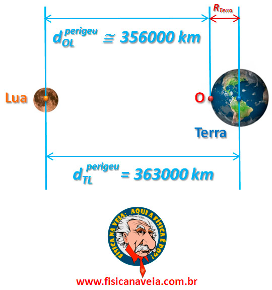 SuperLua_quantificando_05