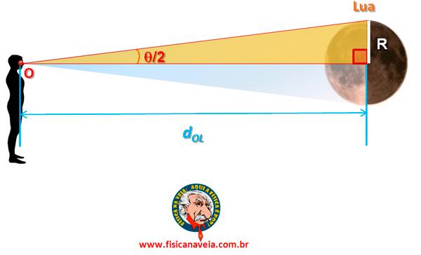 SuperLua_quantificando_08