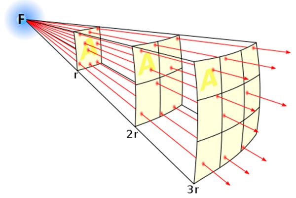SuperLua_quantificando_15